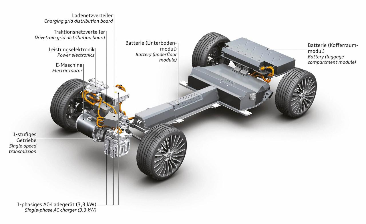 Powertrain Mega Engineering Vehicle